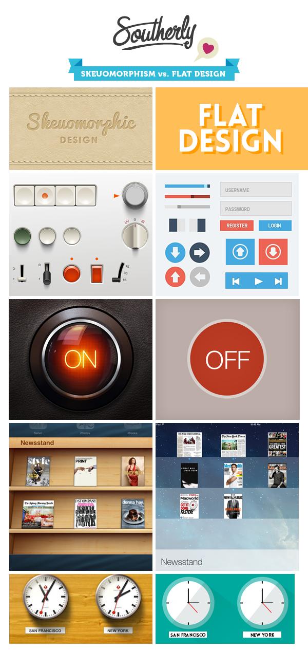 flat-design-2013